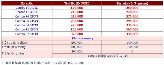 Lắp Đặt Internet FPT Phường Thanh Sơn 2