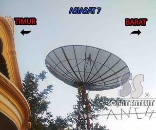 Tracking Satelit Asiasat 7 C-Band
