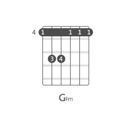 kar-har-maidan-fathe-sanju-guitar-chords