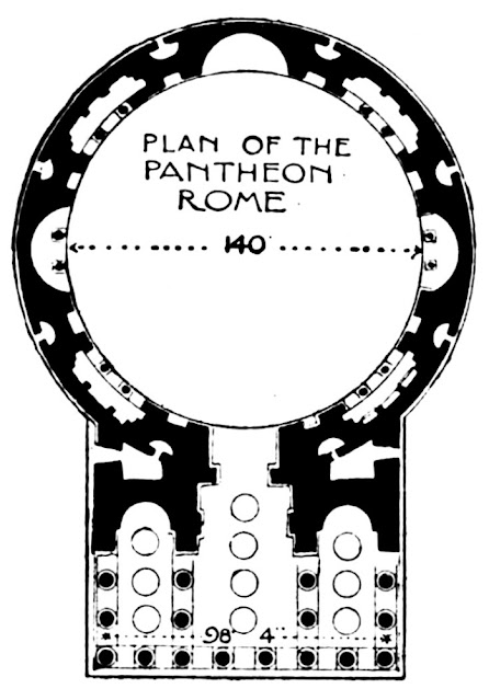 Plan of the Pantheon Rome