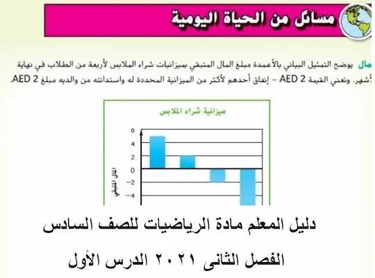 دليل المعلم مادة الرياضيات للصف السادس الفصل الثانى 2021 الدرس الأول