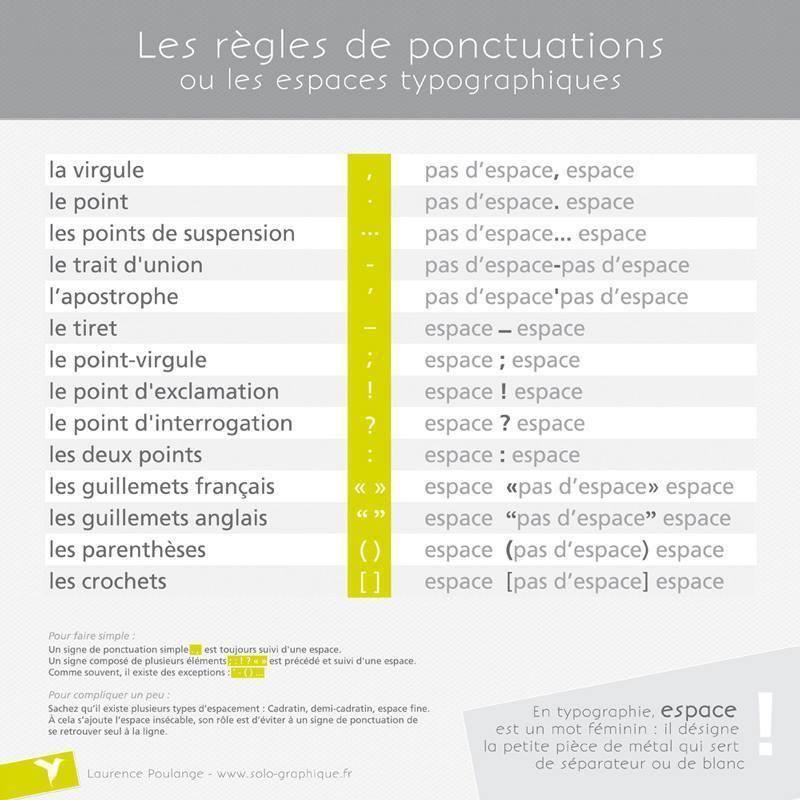 Znaki interpunkcyjne - gramatyka 2 - Francuski przy kawie