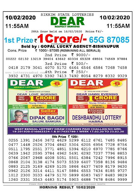 Sikkim State 10-02-2020 Lottery Sambad Result 1155 AM