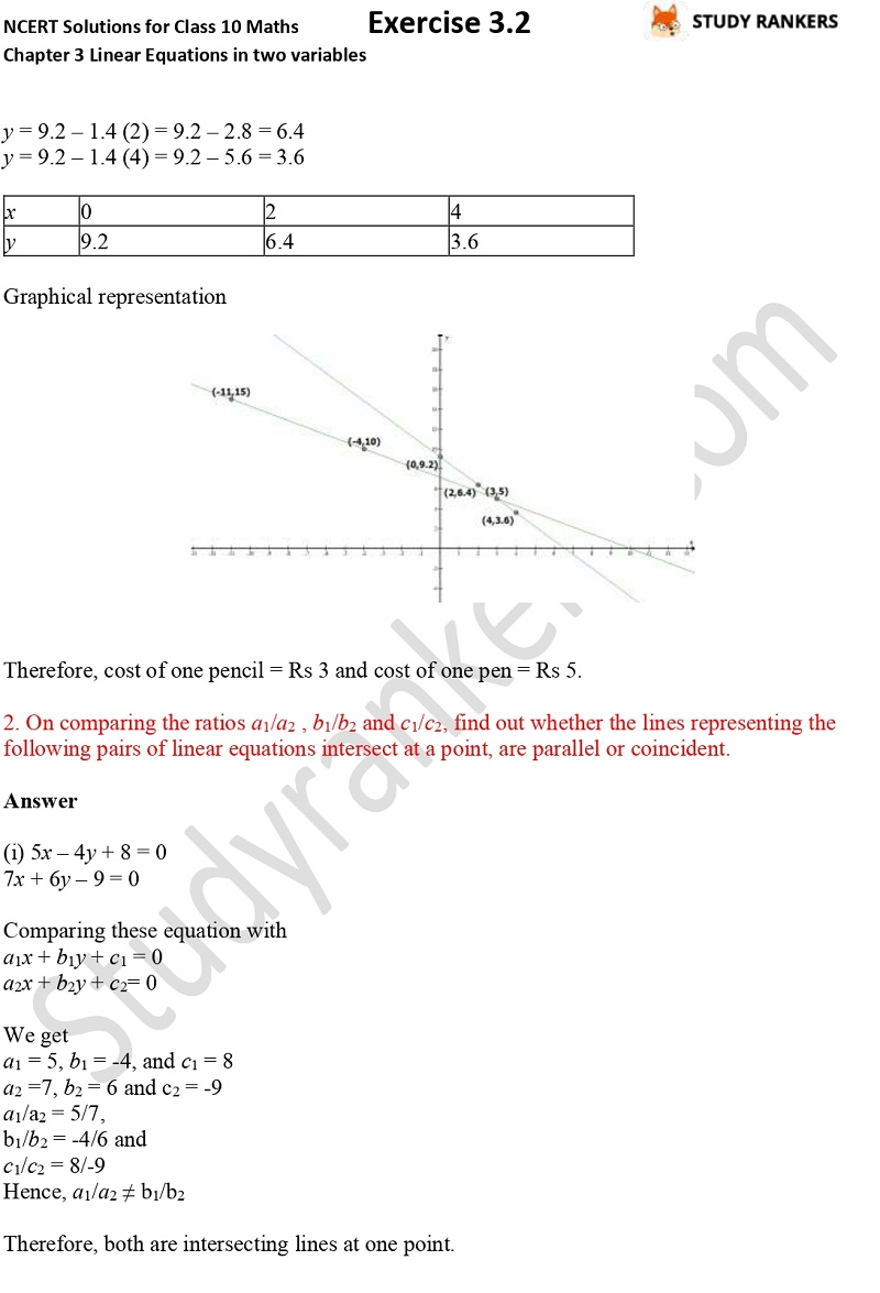 NCERT Solutions for Class 10 Maths Chapter 3 Pair of Linear Equations in Two Variables Exercise 3.2 Part 3