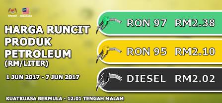 Harga Minyak Petrol Diesel Mingguan 1 Jun Hingga 7 Jun 2017