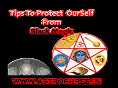 Preventive Measures By Astrologer