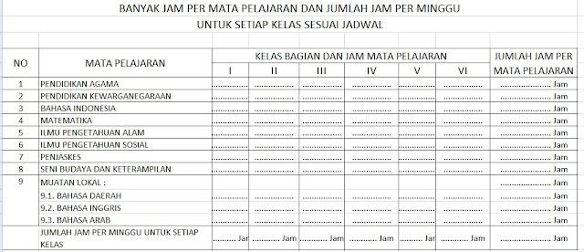 Format Buku Jadwal Pelajaran Sekolah Semua Kelas