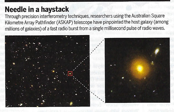 Pinpointing the location and possible source of a FRB with ASKAP (Source: Emily Petroff, Science, 9 August 2019)