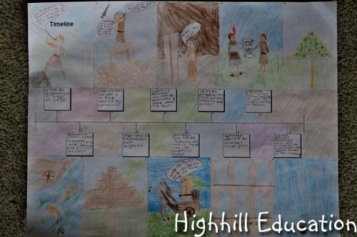 Egypt and Mesopotamia Essay