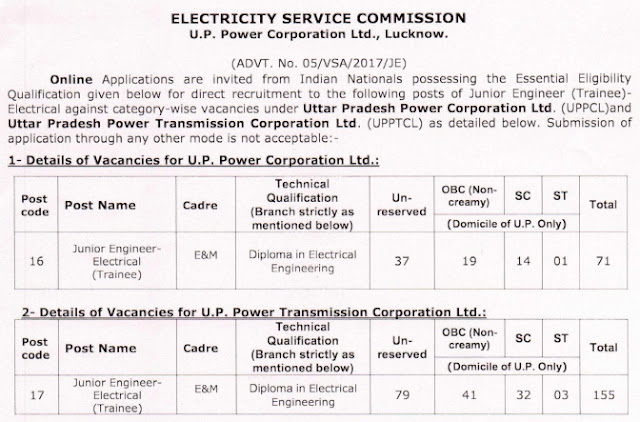 UPPCL JE Recruitment Notification Pdf Junior Engineer Vacancy