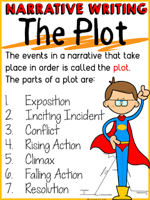 narrative plot