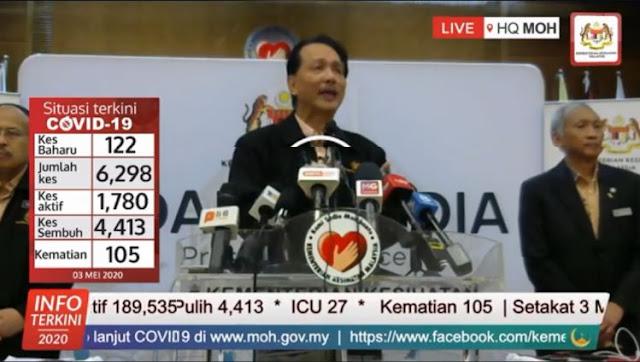 situasi terkini kes Covid-19 di Malaysia pada 3 Mei 2020