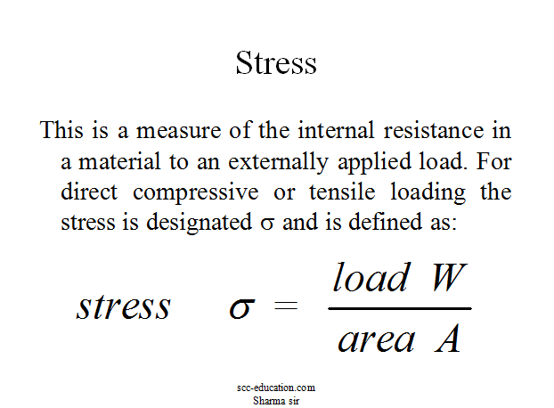 compressive ,tensile,shear  strength,RENGTH OF MATERIALS , Mass and Gravity,  Stress and strength,  Strain,  Modulus of Elasticity  Flexural loads,  Fatigue Strength,  Poison's ratio,   Creep,