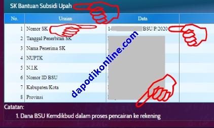 Contoh Nomor SK Bantuan Subsidi Upah