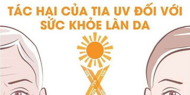 tac-hai-tia-UVA-UVB