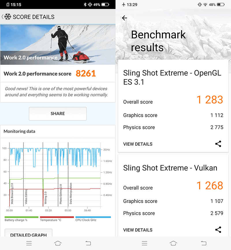 PC appmarsh Work performance 2.0 and 3DMark scores