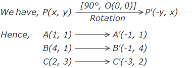 Example 4: Rotation of points by using formula.