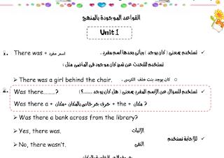 تحميل مذكرة قواعد اللغة الانجليزية للصف السادس الابتدائى الترم الاول 2021