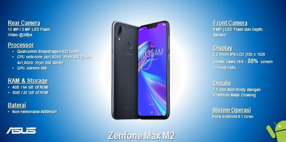Kelebihan Zenfone Max M2 Serta Fitur dan Spesifikasi