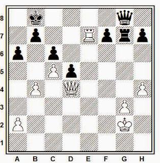 Posición de la partida de ajedrez Lasker - Bauer (Nueva York, 1908)