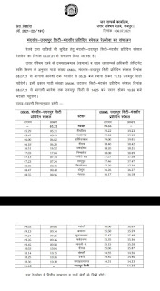 NWR-news-today-special-train-list-jaipur-rajasthan