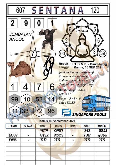 Syair Sentana SGP Kamis 16 -09-2021