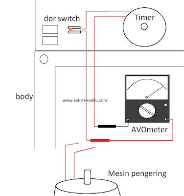 pemeriksaan bagain timer pengering mesin cuci dua tabung