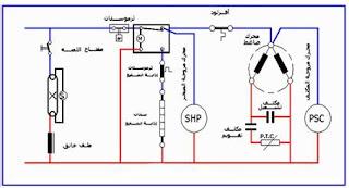 الدائرة الكهربائية لثلاجة العرض واشهر اعطالها