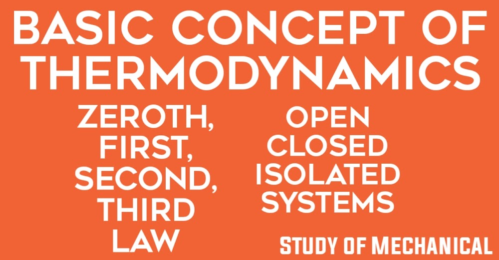Basics of thermodynamics,  zeroth, first, second, third law of thermodynamics, open system and closed systems