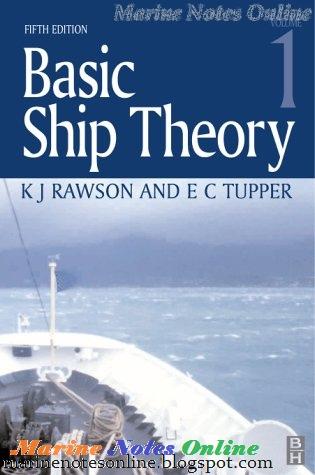 Basic Ship Theory | ScienceDirect