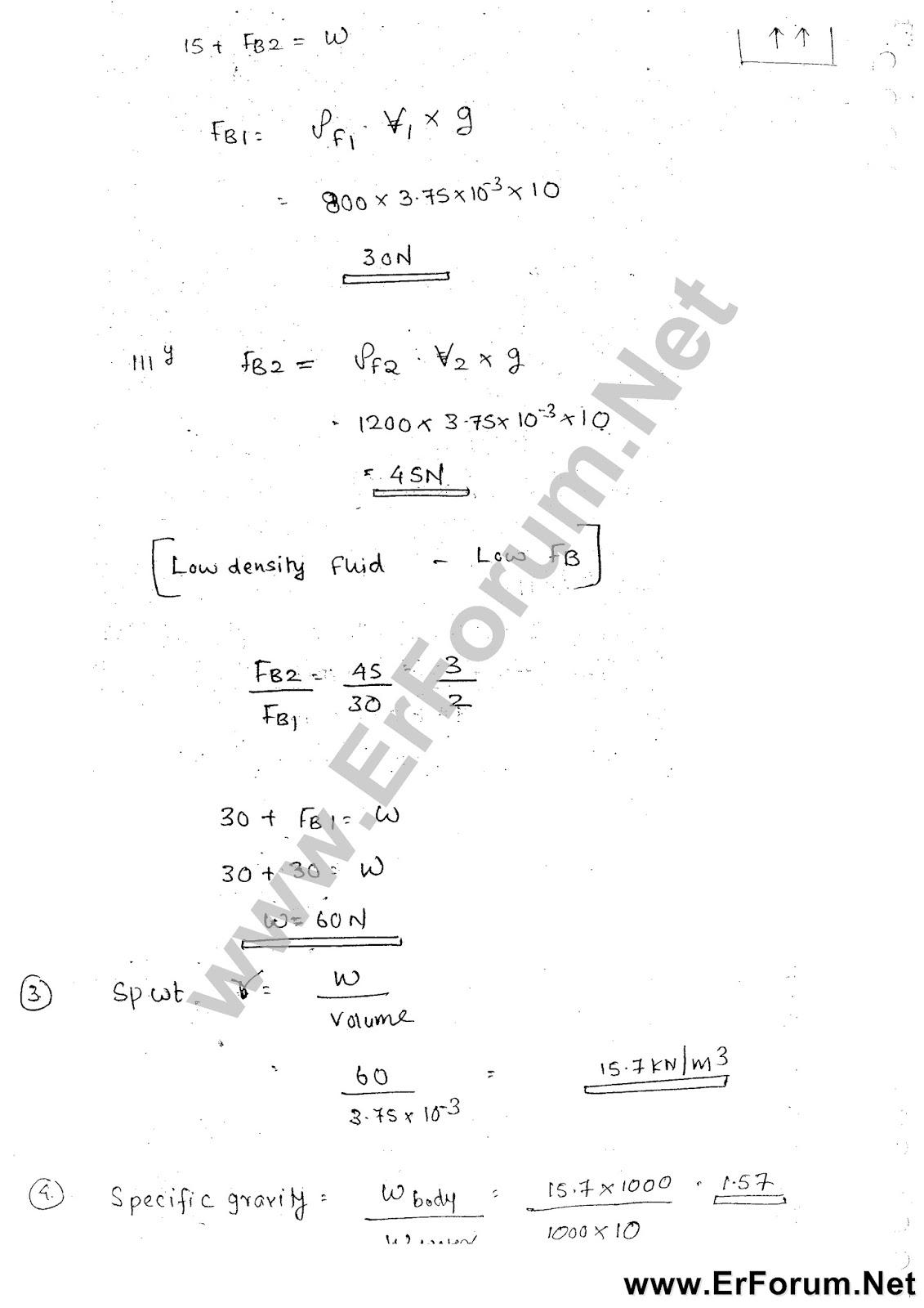 fluid-statics-7
