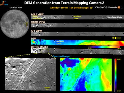 DEM Generation from Terrai Mapping Camera 2