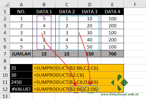 Contoh Sumproduct Microsoft Excel 5
