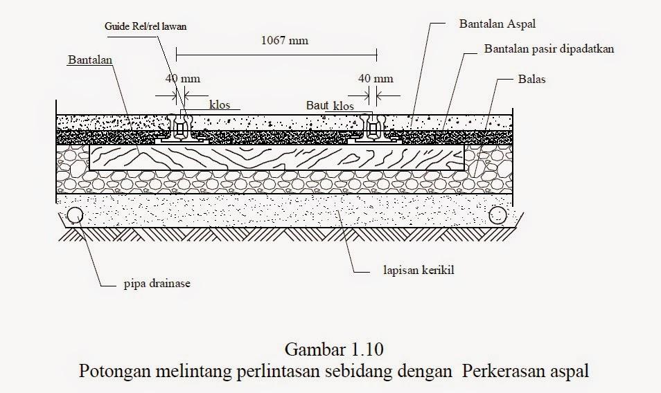 Image Result For Gambar Konstruksi Geometri