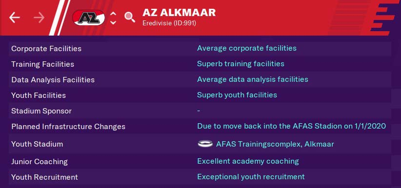 AZ Alkmaar Football Manage 2021