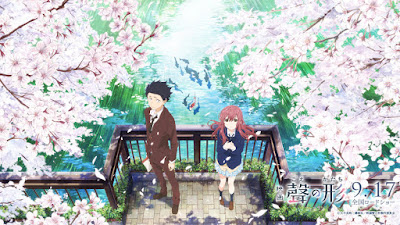 Best Anime Movies Recommendations