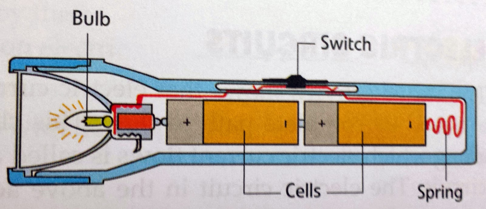 Circuit Diagram Of A Torch