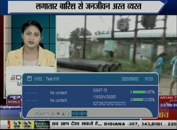 News World India / Aryan TV Frequency and Channel number of DD Free Dish DTh