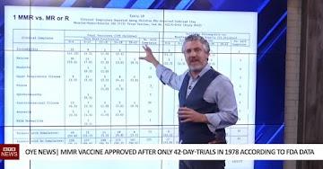 Vacina MMR é investigada, e os resultados são perturbadores