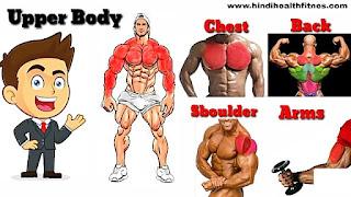 Bina Gym Ghar Par BODY Kaise Banaye बिना जिम बॉडी कैसे बनाये
