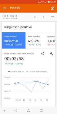 Aplikasi android terbaik Google Analytic untuk Blogger