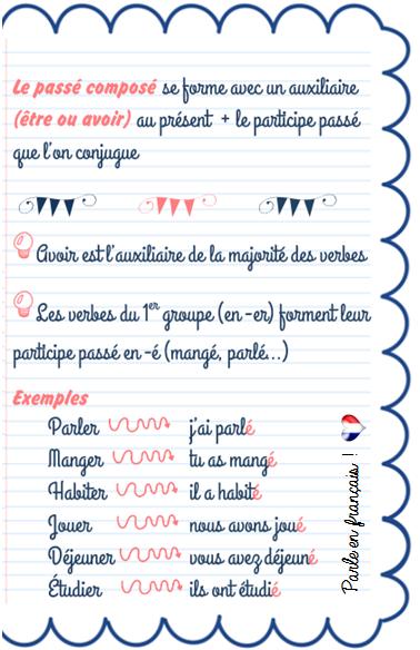 Parle En Francais Passe Compose 1 Verbes En Er Conjugues Avec Avoir