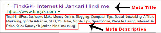 blog me meta description or meta keyword kaise add kare