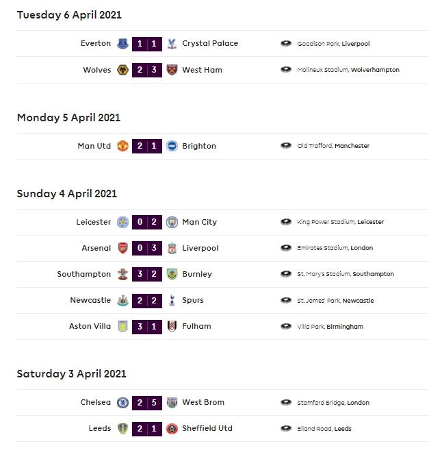 Keputusan EPL Season 20/21 Week 30
