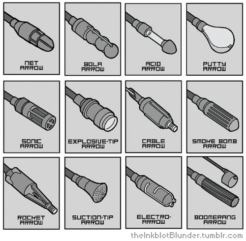 Một số mũi tên của Hawkeye