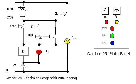 Start Stop Jog Wiring Diagram from 1.bp.blogspot.com