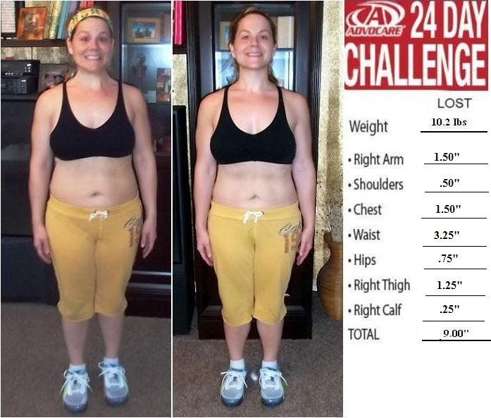 Fitness For The Rest of Us: My Advocare 24 Day Challenge ...