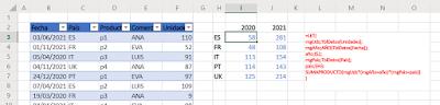 La función LET en Excel. Declarando variables.