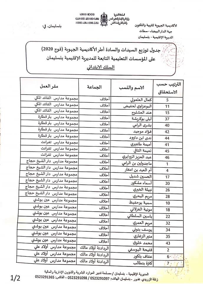 المديرية الاقليمية بنسليمان: توزيع السيدات والسادة اطر الاكاديمية الجهوية (فوج 2020) على المؤسسات التعليمية : السلك الابتدائي والثانوي