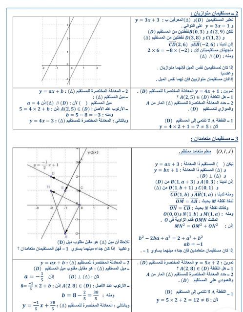 درس معادلة المستقيم الرياضيات الثالثة إعدادي